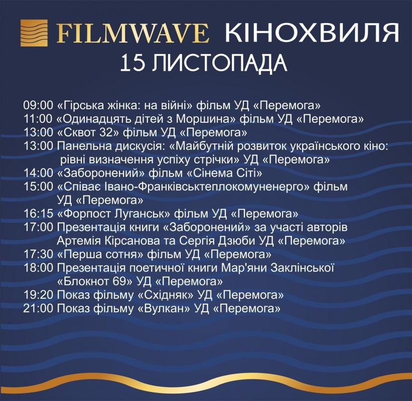 кінохвиля, форум, тернопіль, програма, фото, тернопільський тиждень