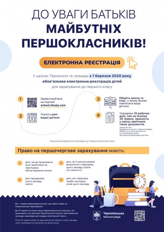 Електронні черги до шкіл Тернополя, Тернопіль 2020
