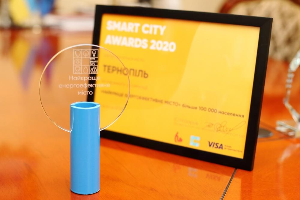 Smart City Awards 2020 Тернопіль найкраще енергоефективне місто