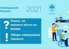 Розпочалося голосування за проєкти «Громадського бюджету 2021» Тернопільської громади