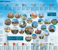 Тернопіль увійшов в лідери за якістю життя згідно з результатами всеукраїнського муніципального опитування