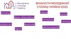 Тернопіль увійшов у фінал конкурсу «Молодіжна столиця України 2020»