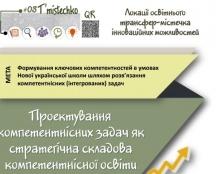 Тернопільських освітян запрошують на #03 T'mistechkо