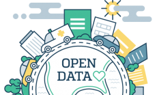 План заходів та дій з реалізації принципів Міжнародної Хартії відкритих даних у Тернопільській міській раді