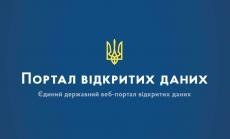 Кабінети структурних підрозділів Тернопільської міської ради на порталі data.gov.ua