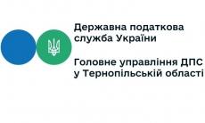 На Тернопільщині підприємства виплатили працівникам понад 18,6 млн грн заборгованої зарплати